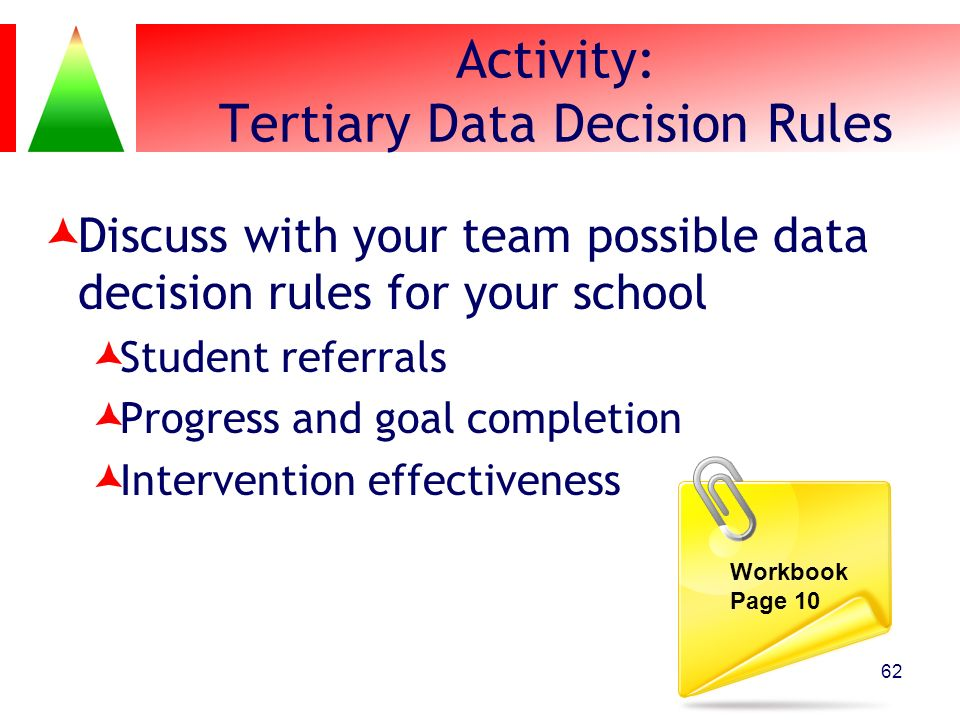 Activity: Tertiary Data Decision Rules