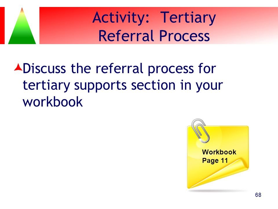 Activity: Tertiary Referral Process