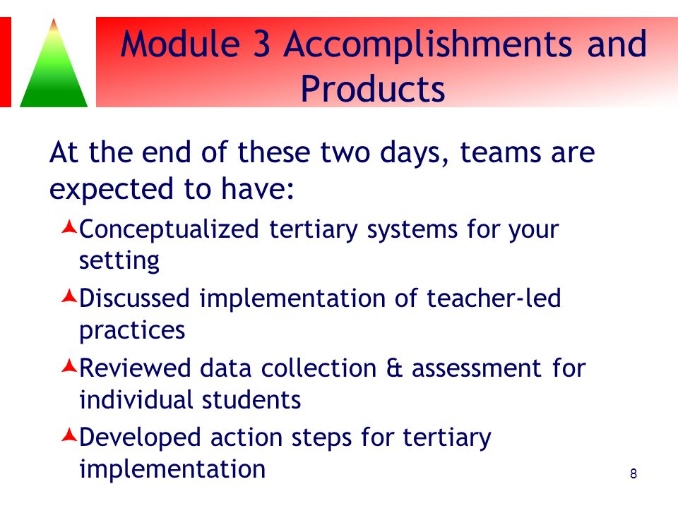 Module 3 Accomplishments and Products