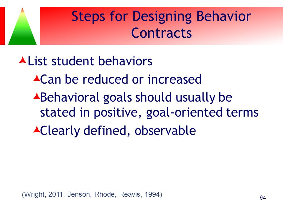 Steps for Designing Behavior Contracts