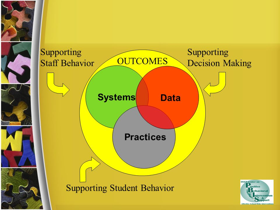Supporting Student Behavior