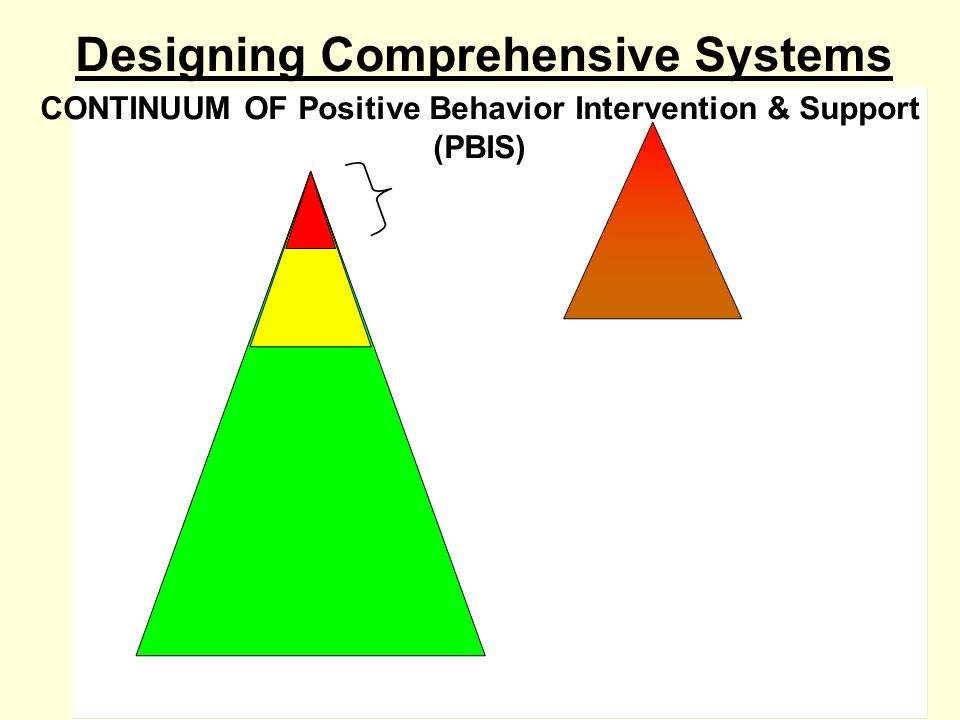 Designing Comprehensive Systems
