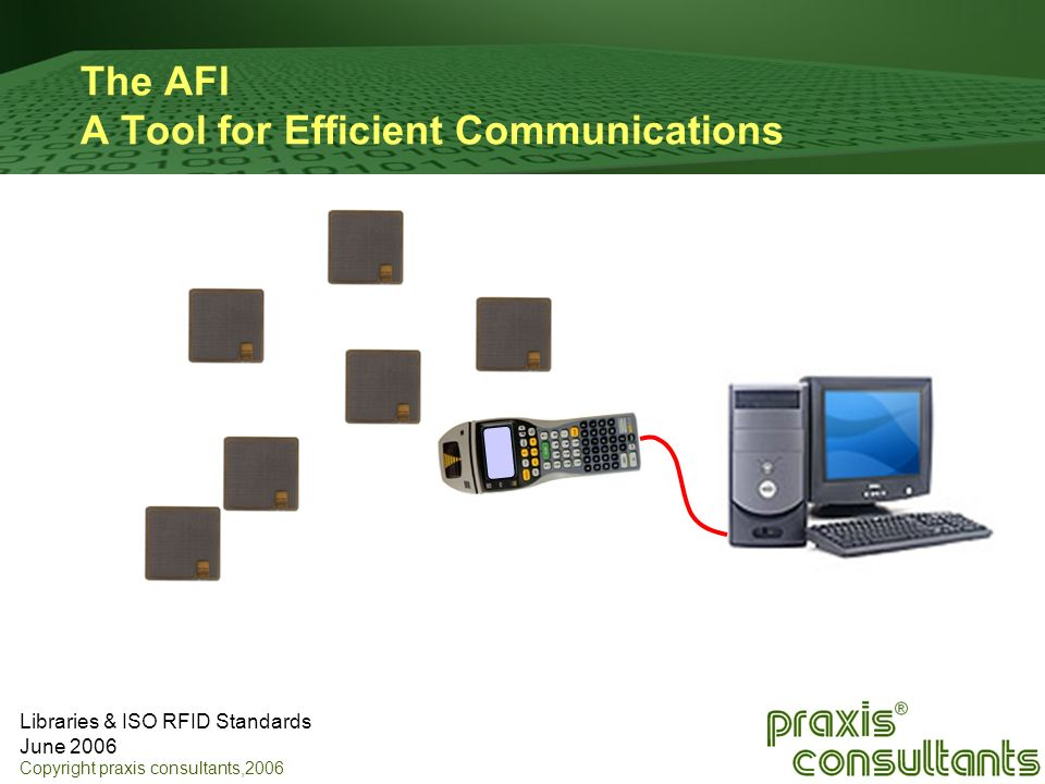 The AFI A Tool for Efficient Communications