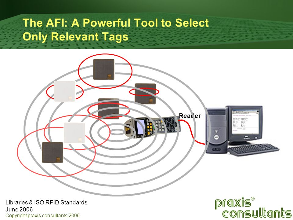 The AFI: A Powerful Tool to Select Only Relevant Tags