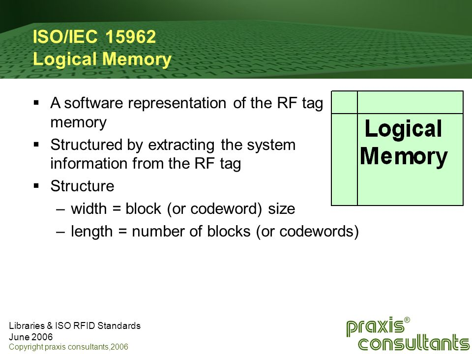 ISO/IEC 15962 Logical Memory