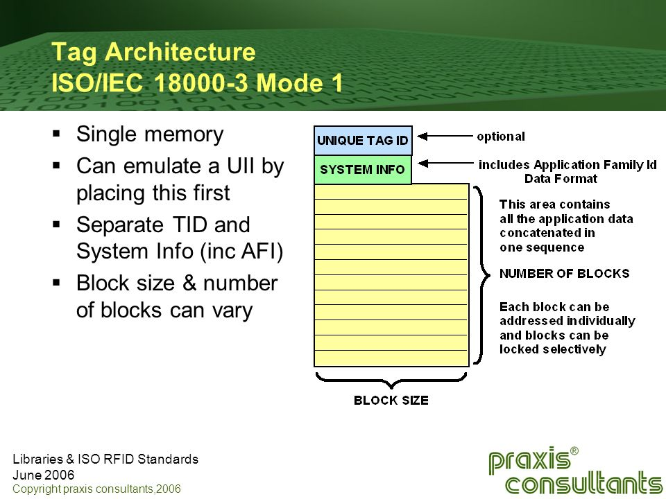 Tag Architecture ISO/IEC 18000-3 Mode 1