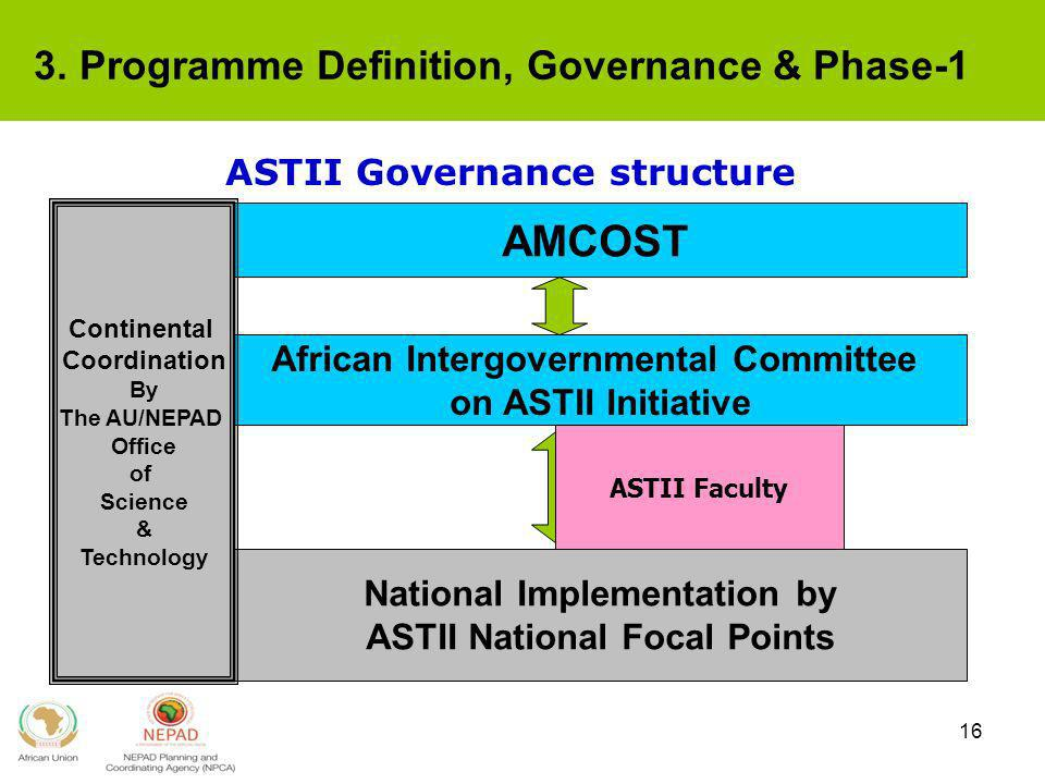 AMCOST 3. Programme Definition, Governance & Phase-1