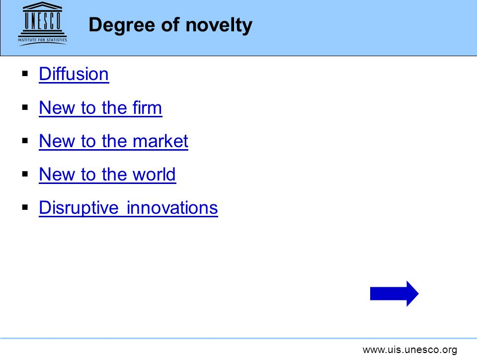 Degree of novelty Diffusion New to the firm New to the market