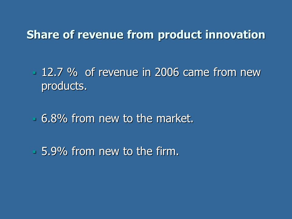 Share of revenue from product innovation