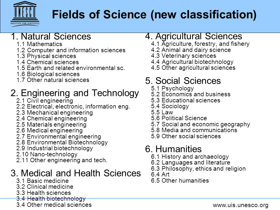 Fields of Science (new classification)