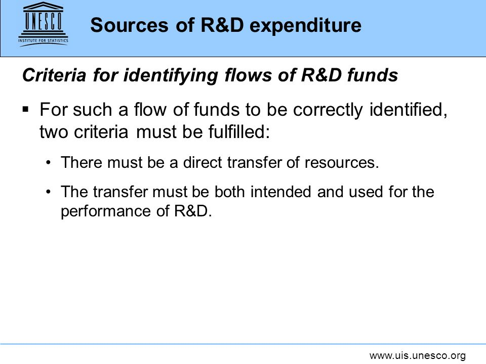 Sources of R&D expenditure