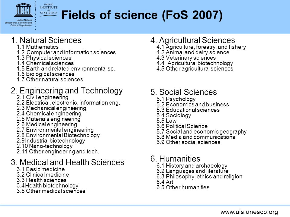 Fields of science (FoS 2007)