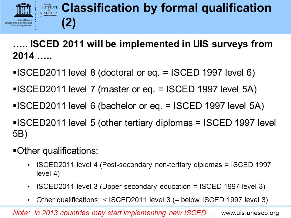 Classification by formal qualification (2)
