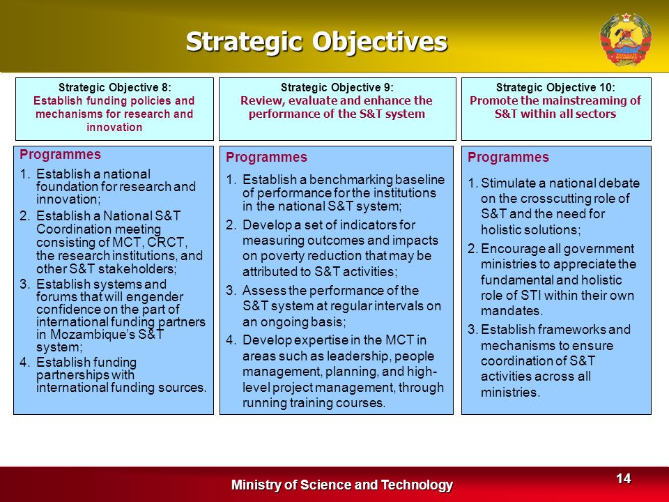 Strategic Objectives Programmes