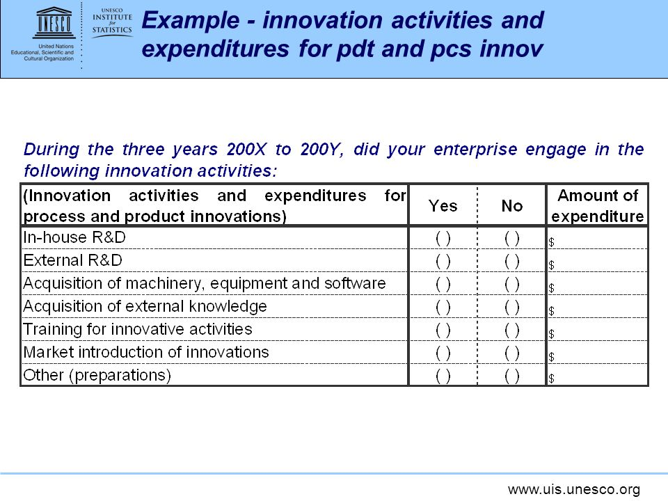 Example - innovation activities and expenditures for pdt and pcs innov