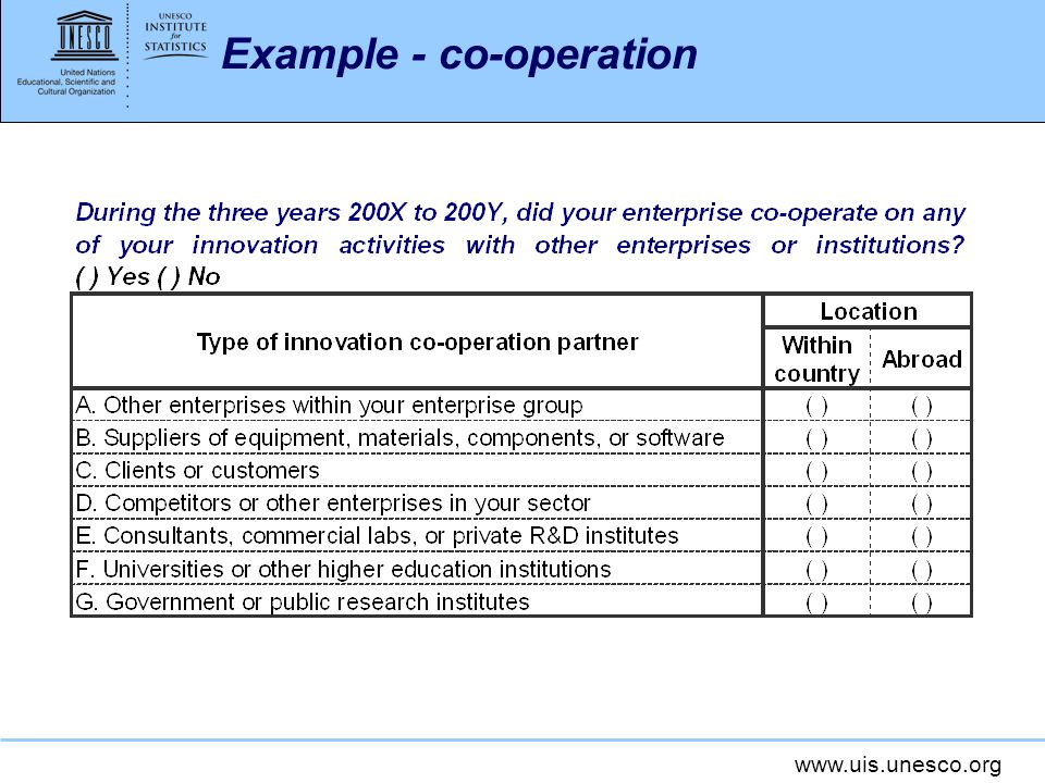 Example - co-operation