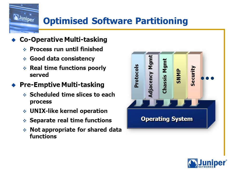 Optimised Software Partitioning