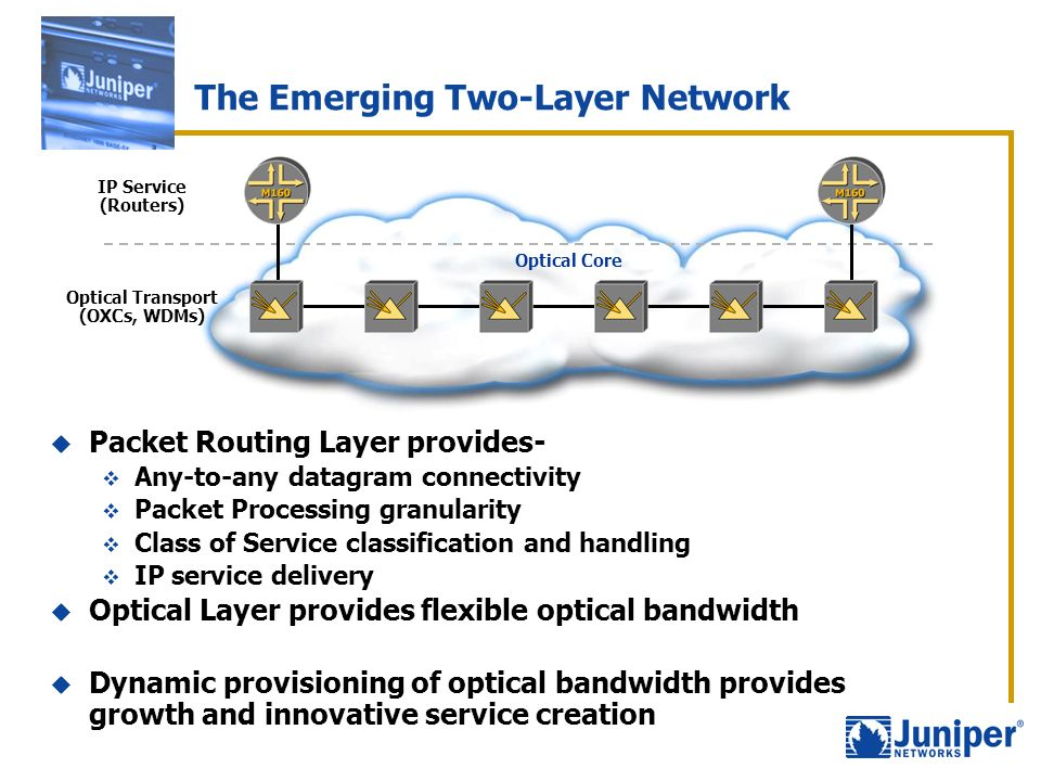 The Emerging Two-Layer Network