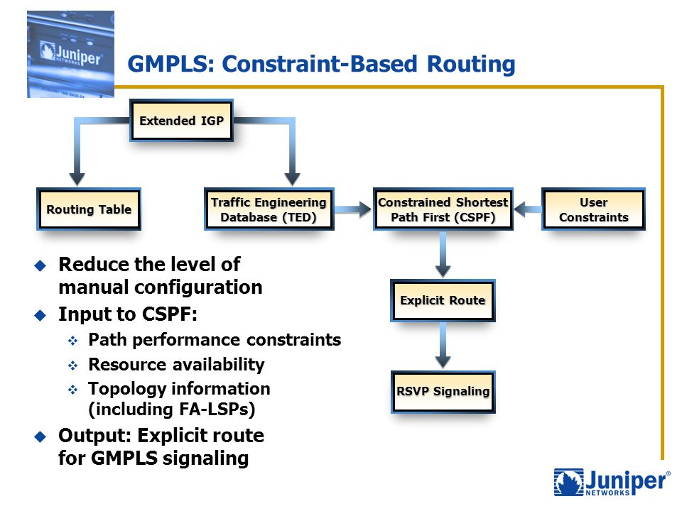 GMPLS: Constraint-Based Routing