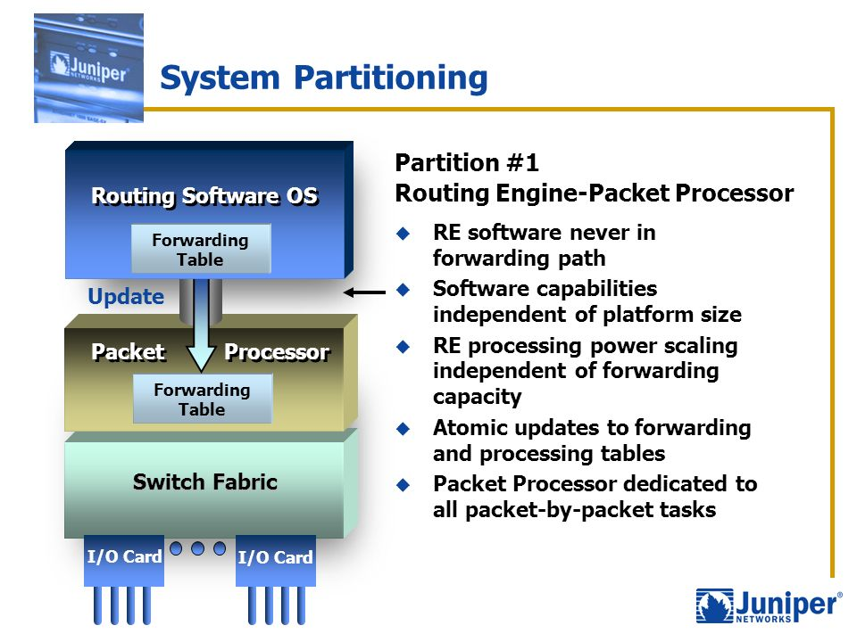 System Partitioning Partition #1 Routing Engine-Packet Processor