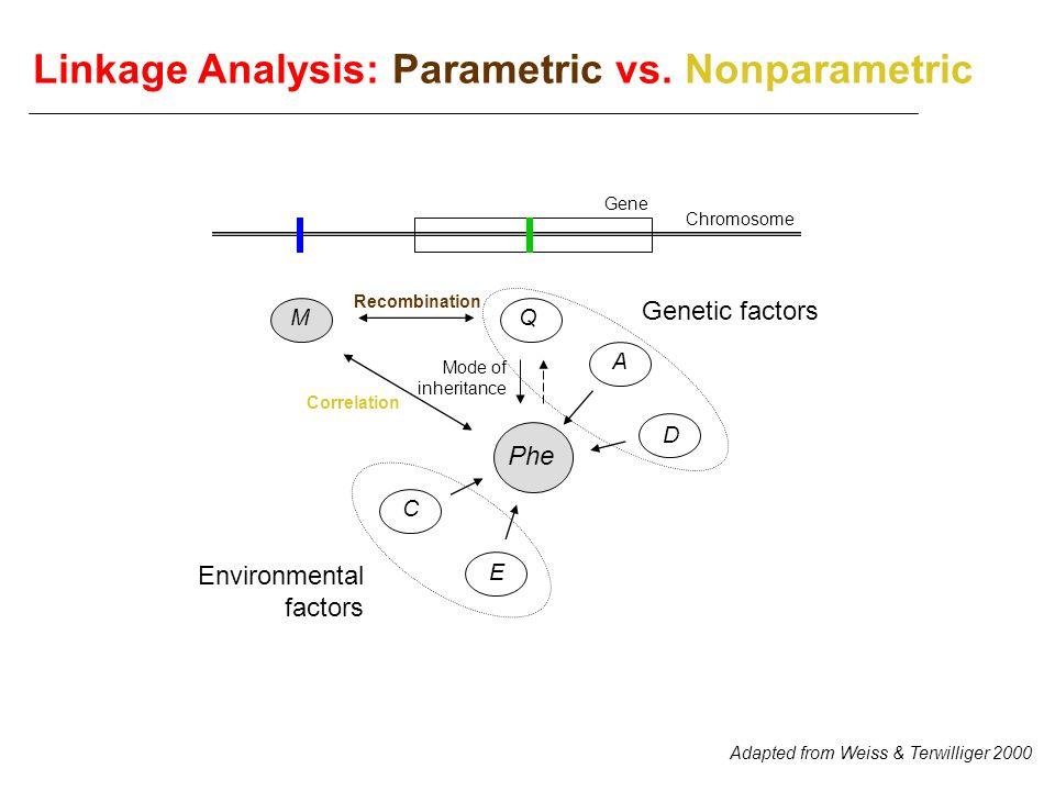 Linkage Analysis: Parametric vs. Nonparametric