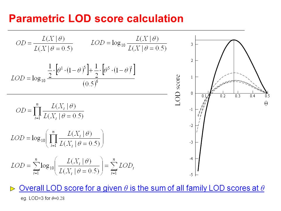 Parametric LOD score calculation