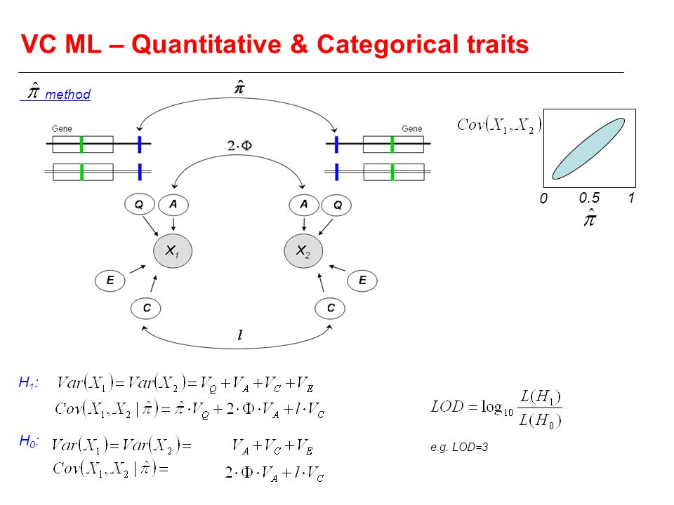 VC ML – Quantitative & Categorical traits
