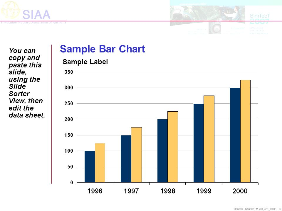 Sample Bar Chart You can copy and paste this slide, using the Slide Sorter View, then edit the data sheet.