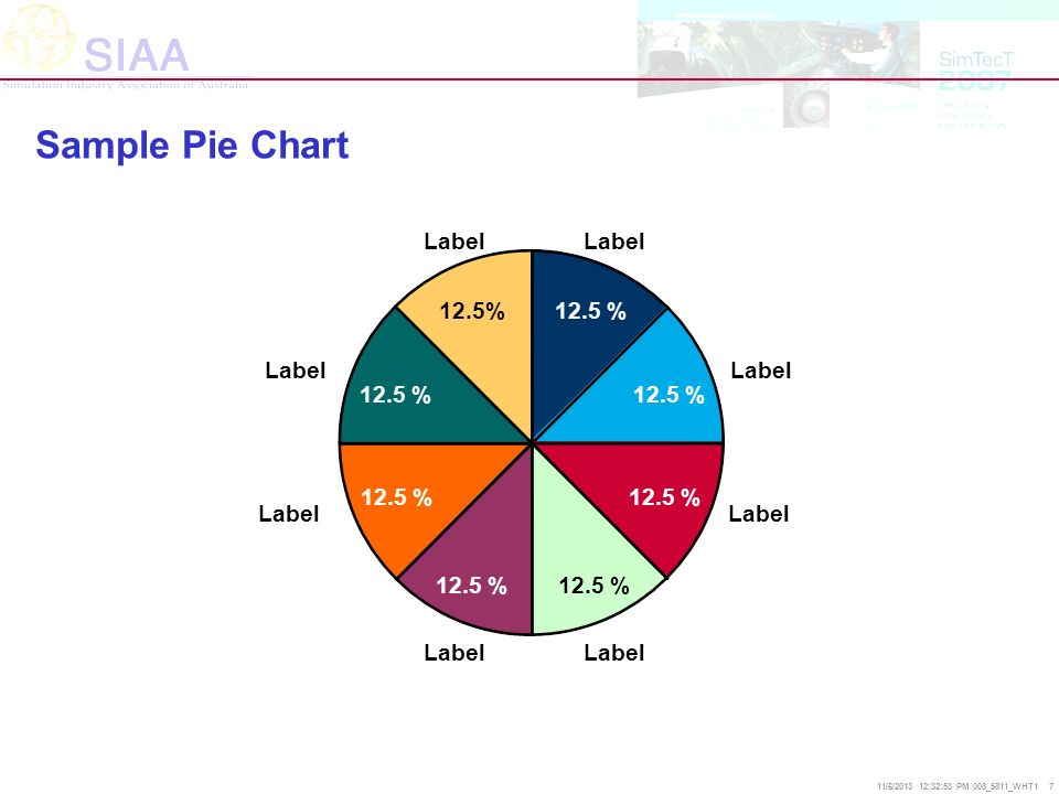 Sample Pie Chart Label Label 12.5% 12.5 % Label Label 12.5 % 12.5 %