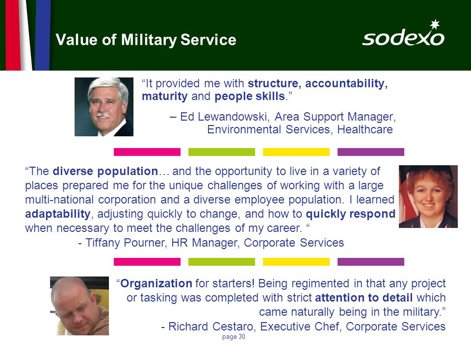 Value of Military Service