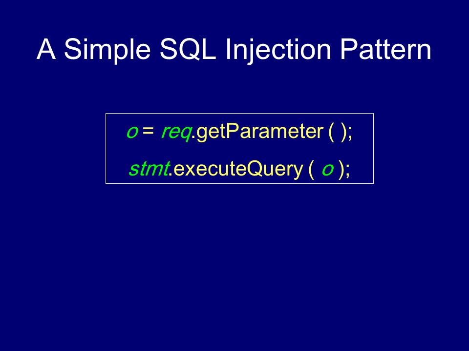 A Simple SQL Injection Pattern