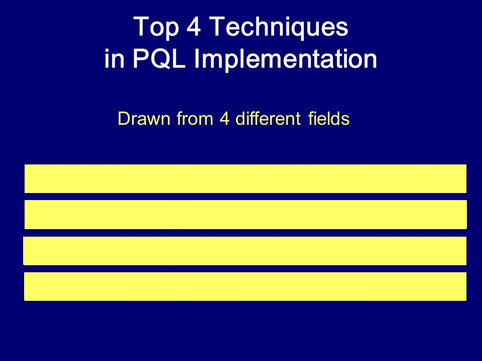 Top 4 Techniques in PQL Implementation