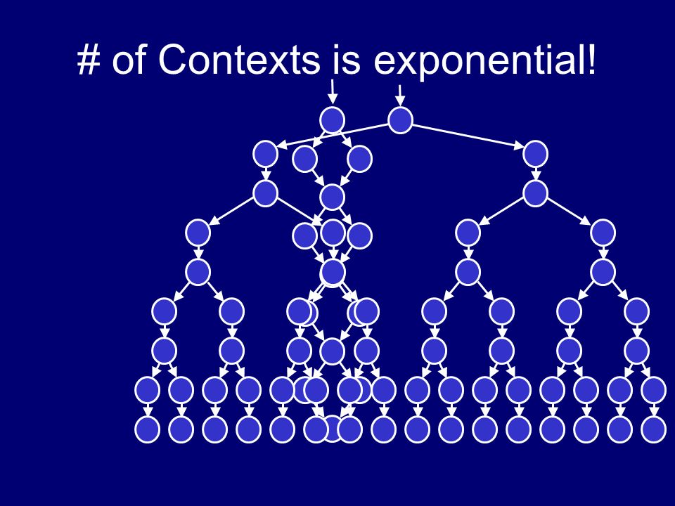 # of Contexts is exponential!