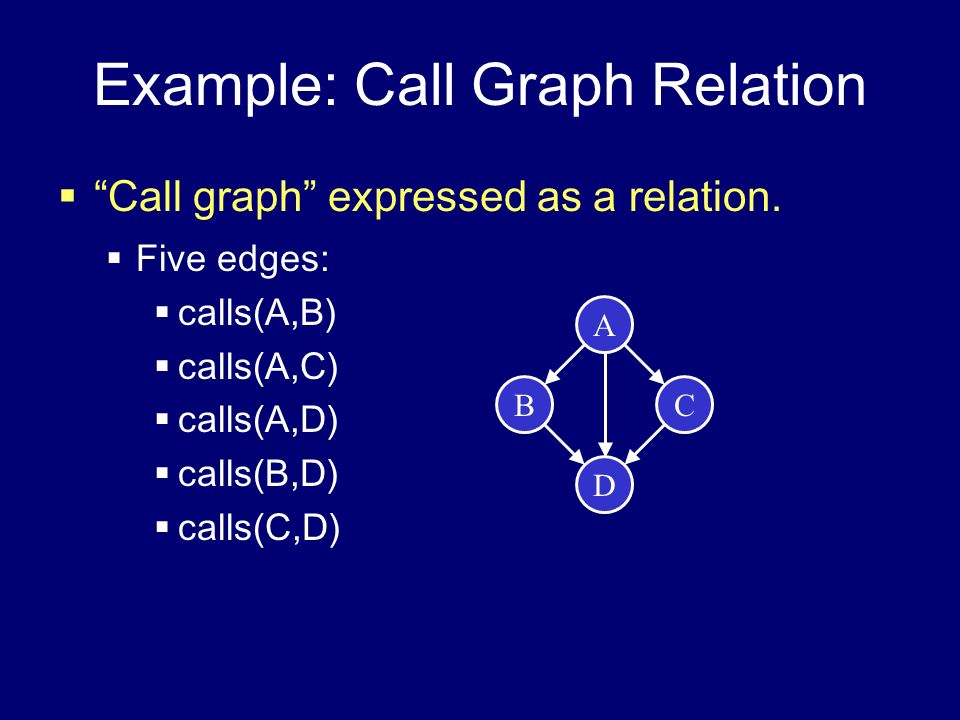 Example: Call Graph Relation