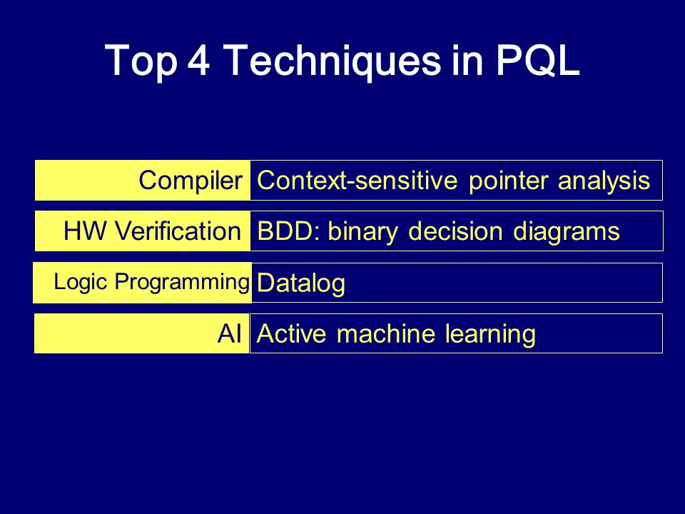 Top 4 Techniques in PQL Compiler Context-sensitive pointer analysis