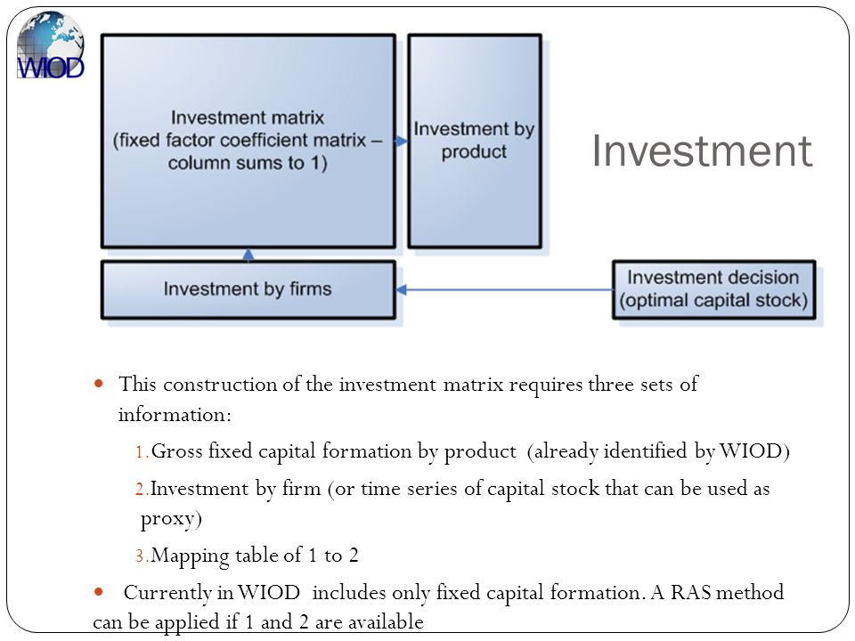 Investment This construction of the investment matrix requires three sets of information: