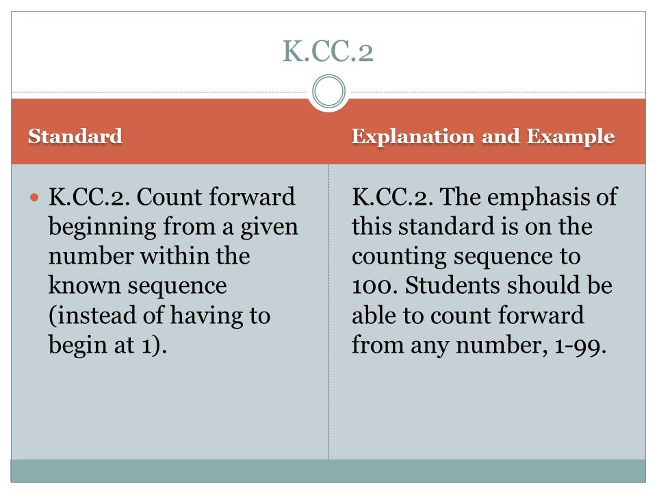 K.CC.2 Standard. Explanation and Example.