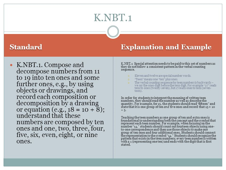 K.NBT.1 Standard Explanation and Example