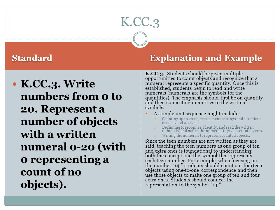 K.CC.3 Standard. Explanation and Example.