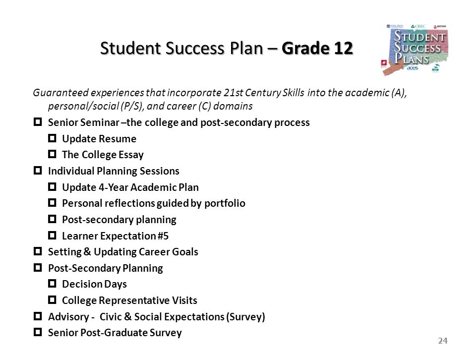 Student Success Plan Grade 12
