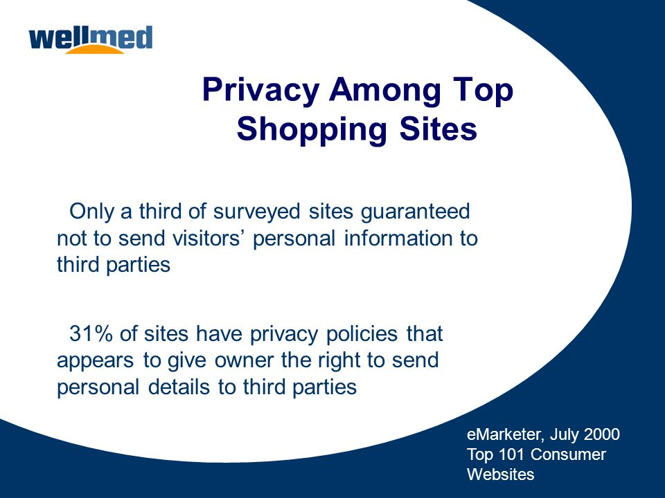 Privacy Among Top Shopping Sites