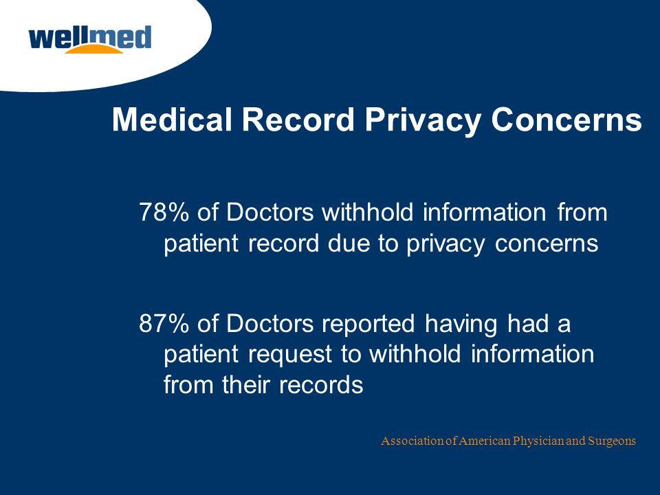 Medical Record Privacy Concerns