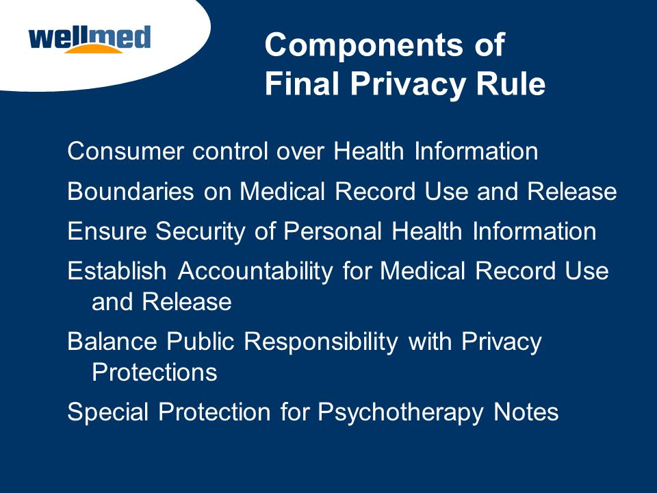 Components of Final Privacy Rule