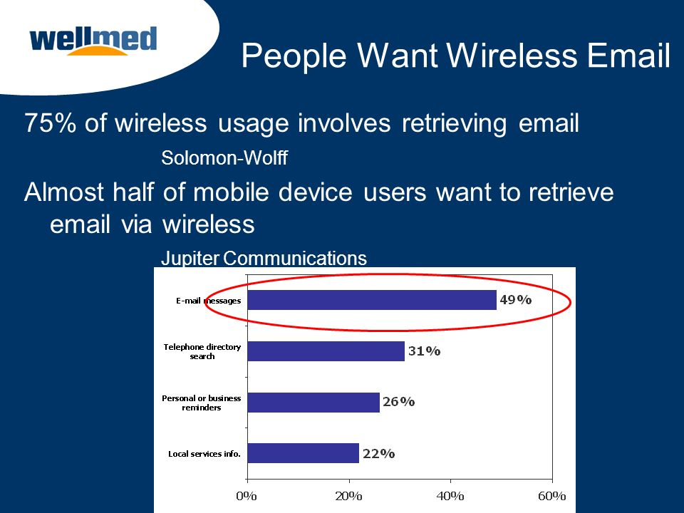 People Want Wireless Email
