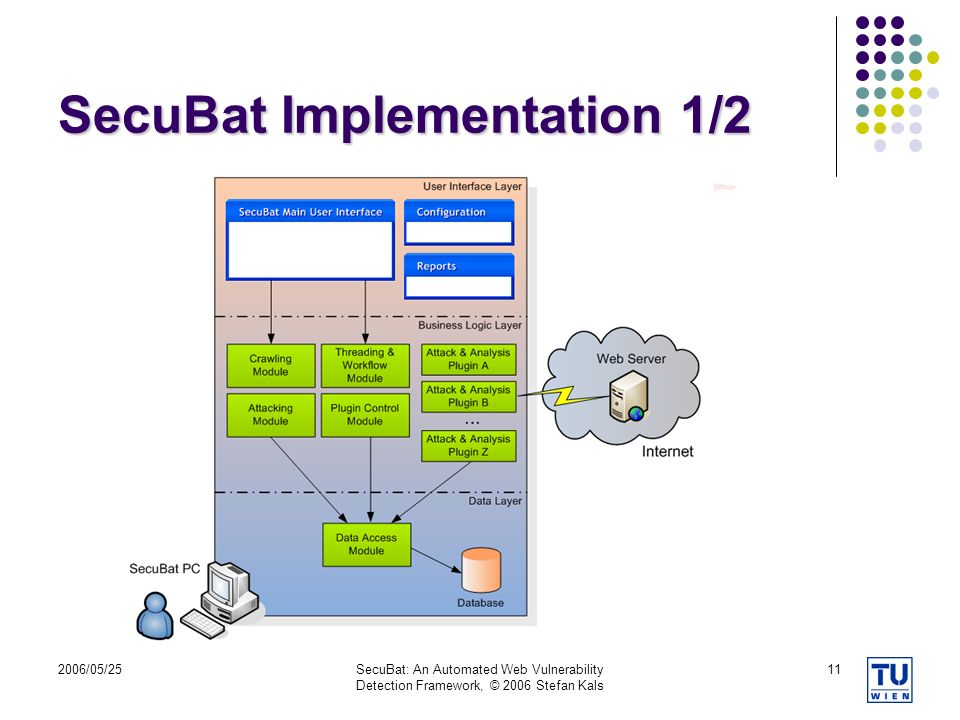 SecuBat Implementation 1/2