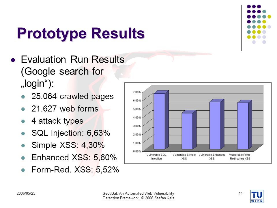 "Prototype Results Evaluation Run Results (Google search for ""login ):"