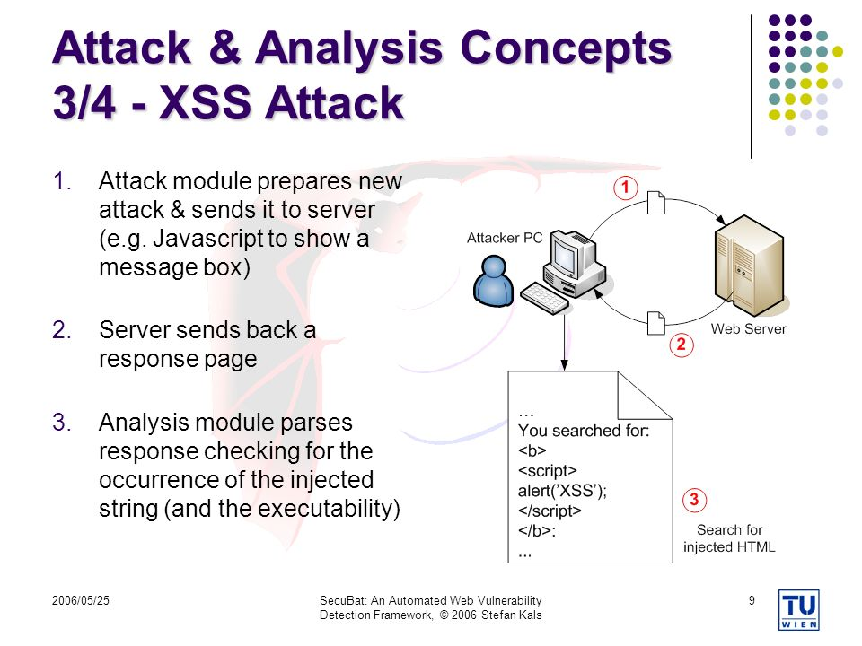 Attack & Analysis Concepts 3/4 - XSS Attack