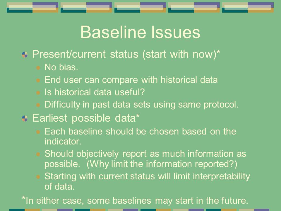 Baseline Issues Present/current status (start with now)*