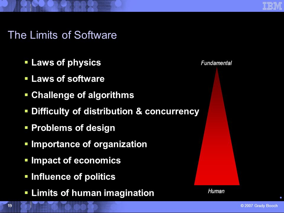 The Limits of Software Laws of physics Laws of software