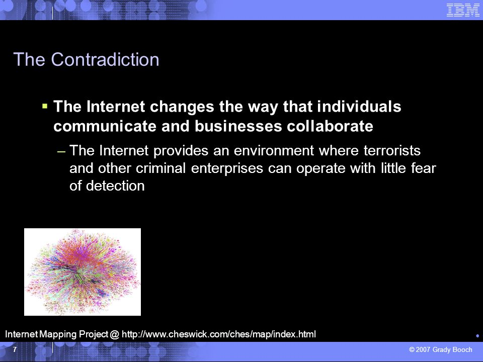 The Contradiction The Internet changes the way that individuals communicate and businesses collaborate.